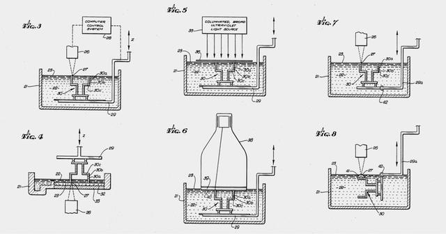 Chuck Hull 提交立体光固化成型设备 (SLA) 的专利申请